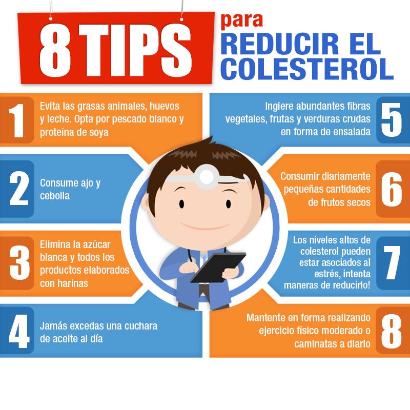 Consejos para reducir el colesterol y evitar problemas cardiovasculares - Alimentos a evitar con colesterol alto ...
